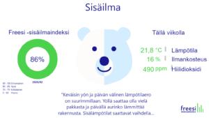 Kuva Enerkey Solutions Oy:n Tampereen keskusvirastotalon pilotista