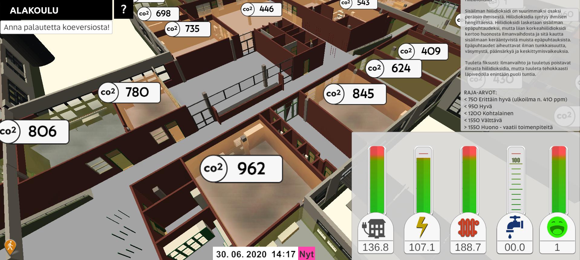 Kuva esittää ylhäältä päin koulun rakennusmallia, jossa näkyvät hiilidioksidipitoisuudet
